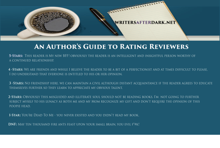 AuthorsGuideToreviews