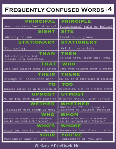 Frequently confused words PART 4