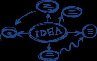 idea_brainstorms